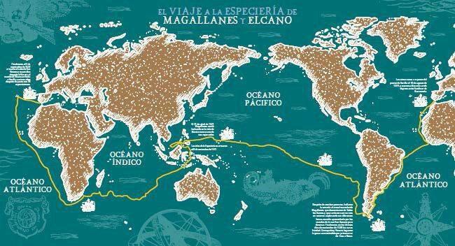 «El Viaje a la Especiería de Magallanes y Elcano»